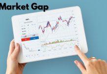 market gap